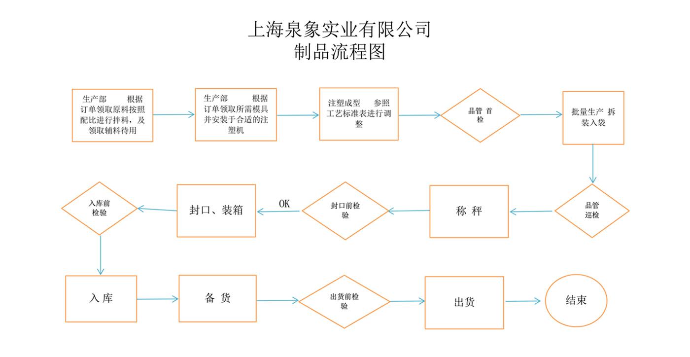 河南泉象实业有限公司